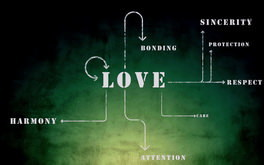 Meaning Of Love Wallpaper